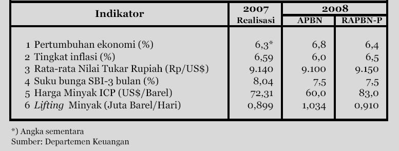 Saham | CANSLIM Investor Indonesia Blog
